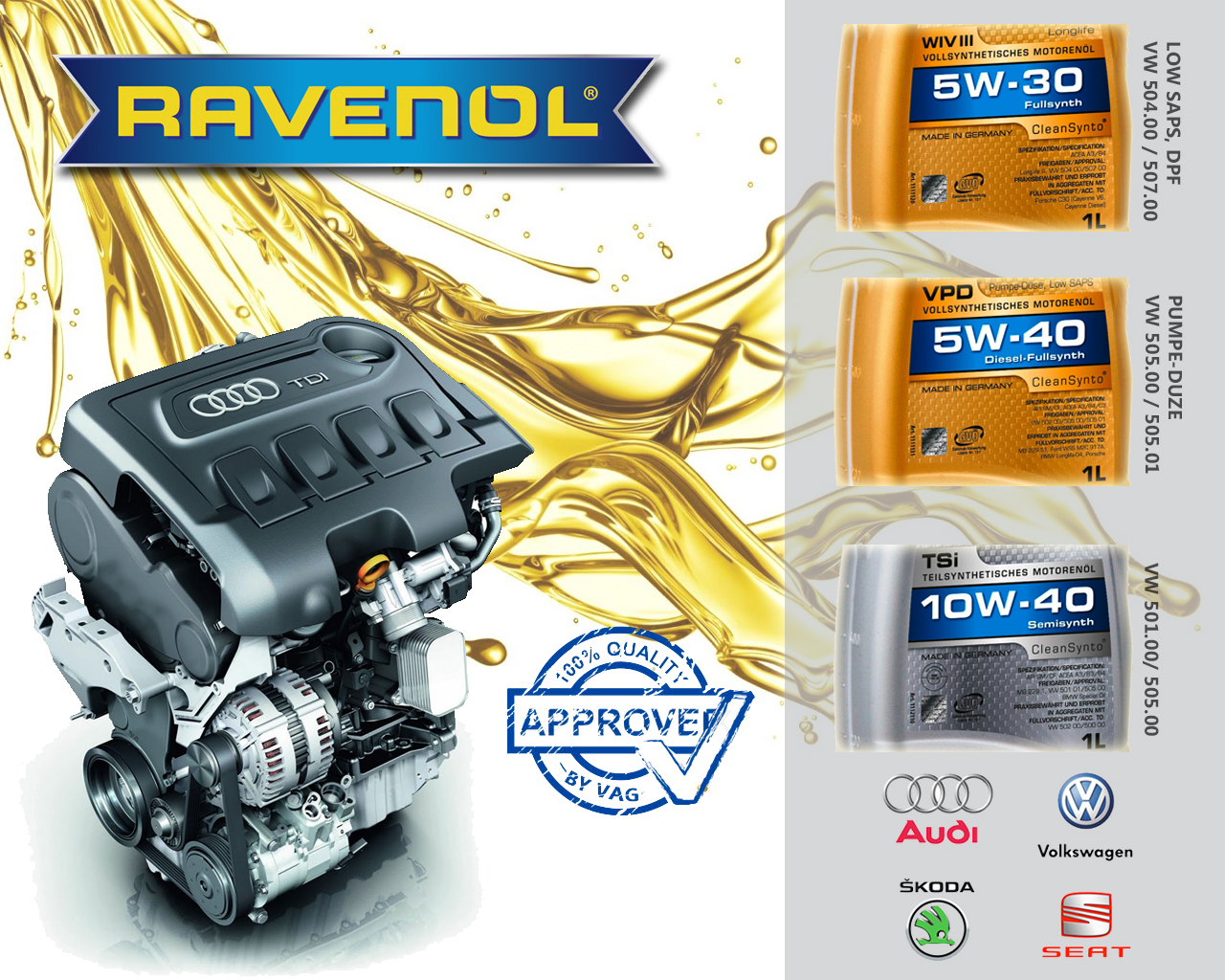 High quality motor oils approved by Volkswagen Group (VAG)